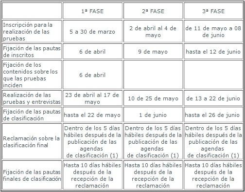 aetr-grado-coimbra-calendario